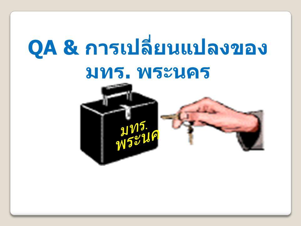 มทร. พระนคร QA & การเปลี่ยนแปลงของ มทร. พระนคร
