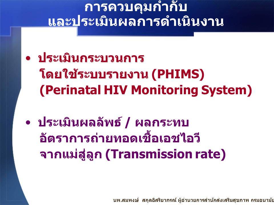 ประเมินกระบวนการ ประเมินกระบวนการ โดยใช้ระบบรายงาน โดยใช้ระบบรายงาน (PHIMS) (Perinatal HIV Monitoring System) ประเมินผลลัพธ์ / ผลกระทบ อัตราการถ่ายทอดเชื้อเอชไอวี จากแม่สู่ลูก (Transmission rate) การควบคุมกำกับ และประเมินผลการดำเนินงาน