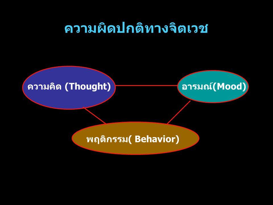 ความผิดปกติทางจิตเวช ความคิด (Thought) อารมณ์(Mood) พฤติกรรม( Behavior)