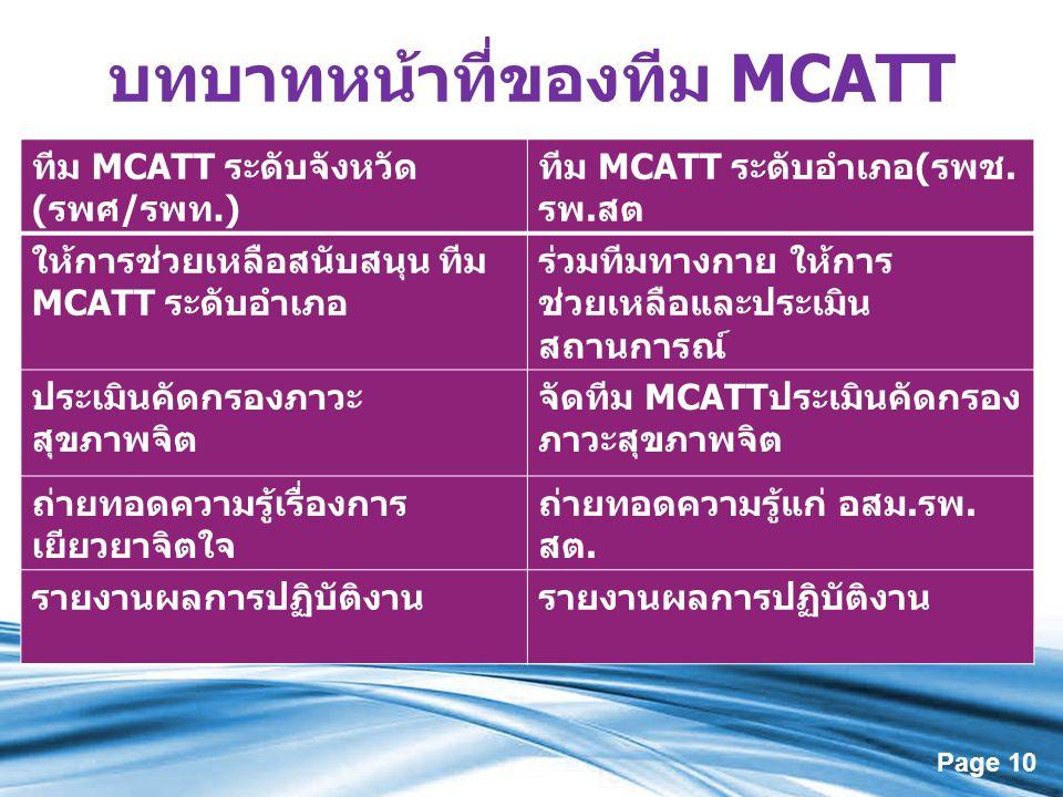 Page 10 บทบาทหน้าที่ของทีม MCATT ทีม MCATT ระดับจังหวัด ( รพศ / รพท.) ทีม MCATT ระดับอำเภอ ( รพช. รพ. สต ให้การช่วยเหลือสนับสนุน ทีม MCATT ระดับอำเภอ