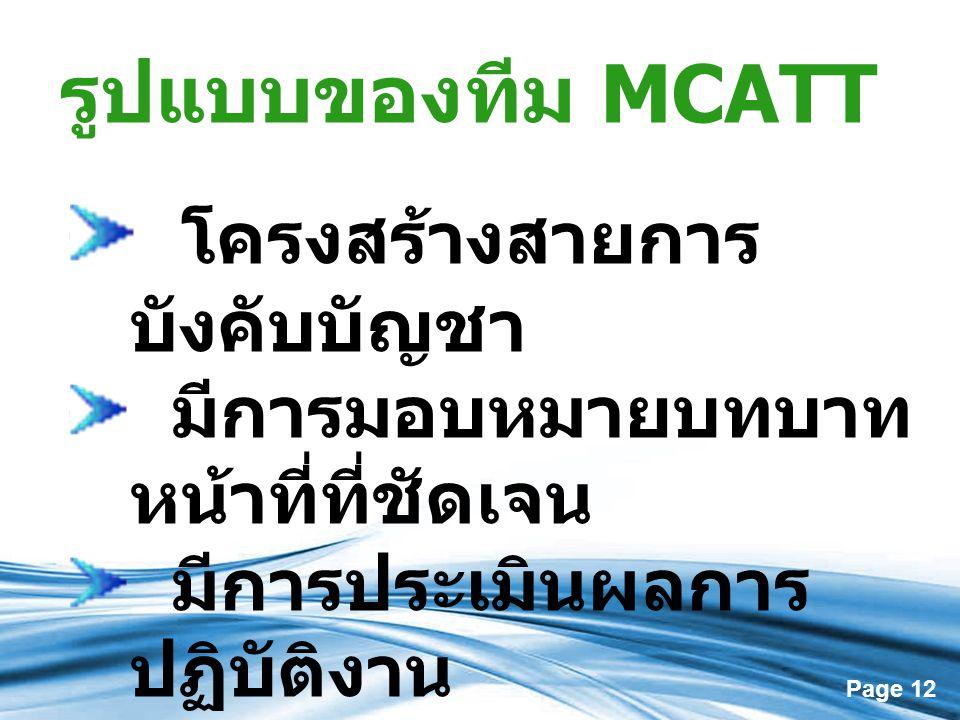 Page 12 รูปแบบของทีม MCATT โครงสร้างสายการ บังคับบัญชา มีการมอบหมายบทบาท หน้าที่ที่ชัดเจน มีการประเมินผลการ ปฏิบัติงาน