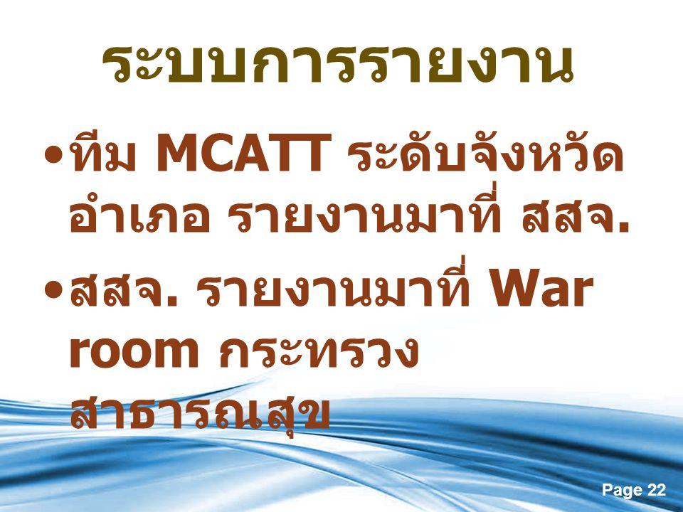 Page 22 ระบบการรายงาน ทีม MCATT ระดับจังหวัด อำเภอ รายงานมาที่ สสจ. สสจ. รายงานมาที่ War room กระทรวง สาธารณสุข