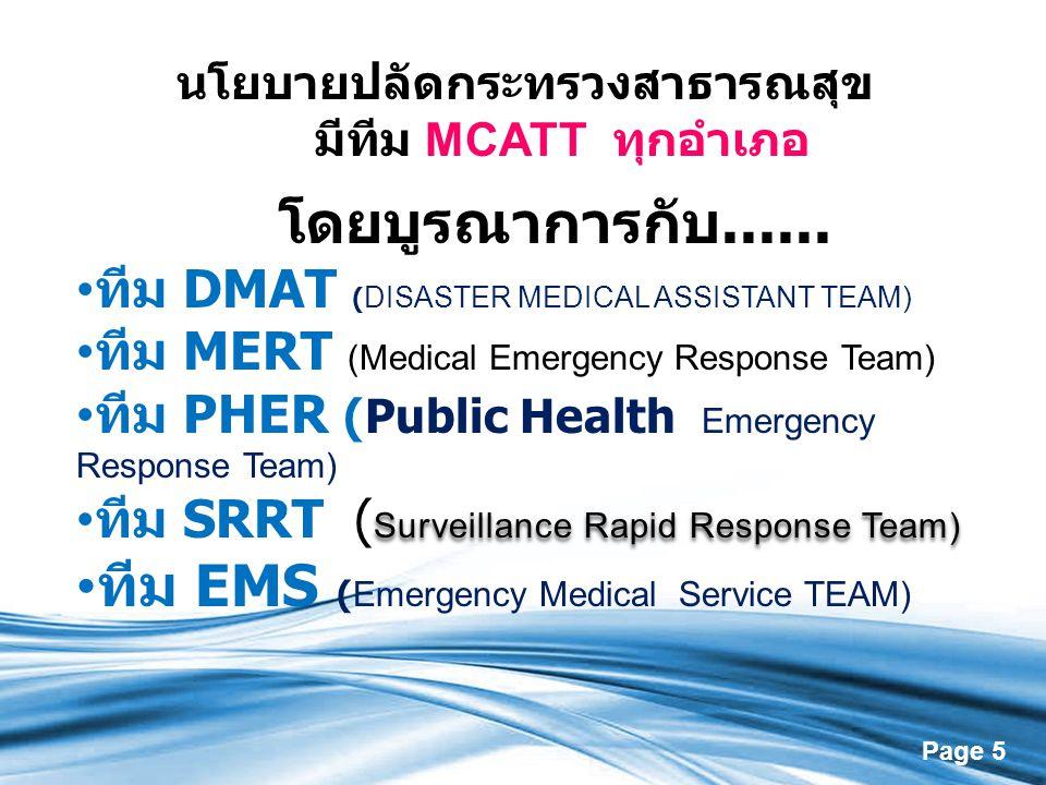 Page 5 โดยบูรณาการกับ...... ทีม DMAT ( DISASTER MEDICAL ASSISTANT TEAM) ทีม MERT (Medical Emergency Response Team) ทีม PHER (Public Health Emergency R