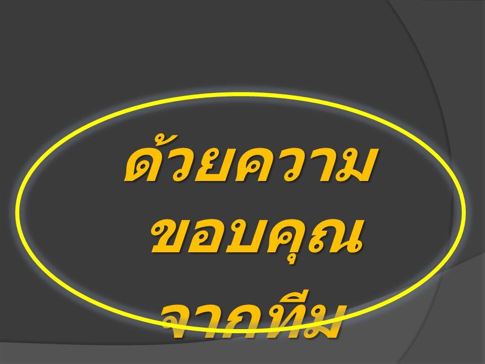 ด้วยความ ขอบคุณ จากทีม Suicidethai.c om