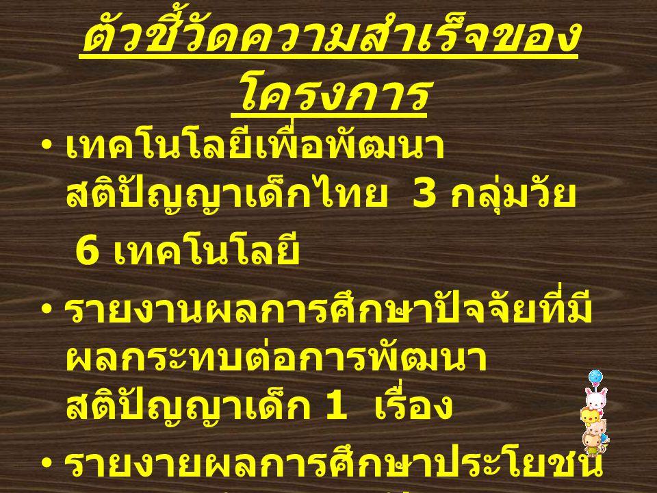 ตัวชี้วัดความสำเร็จของ โครงการ รายงานผลการศึกษาดัชนี และวิธีประเมินระดับ สติปัญญาเด็กไทย 1 เรื่อง ฐานข้อมูลเพื่อพัฒนา สติปัญญาเด็กไทยที่มี คุณภาพ 1 ฐานข้อมูล กิจกรรมรณรงค์สร้างกระแส ส่งเสริมการพัฒนาสติปัญญา เด็กไทย 4 เรื่อง