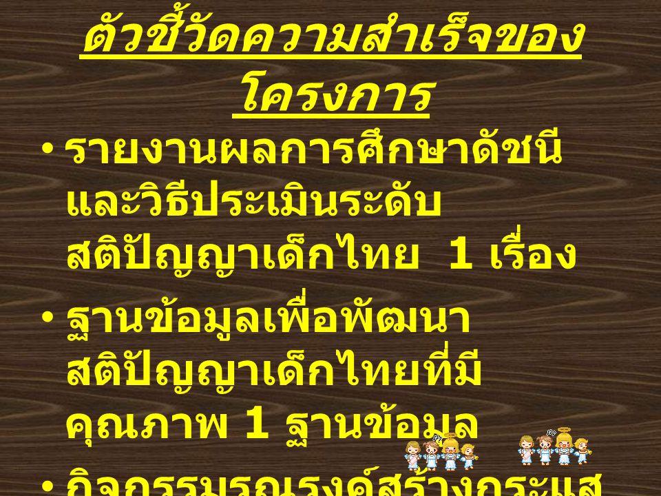 ตัวชี้วัดความสำเร็จของ โครงการ เวทีจัดการความรู้เพื่อพัฒนา สติปัญญาเด็กไทย 5 ครั้ง การจัดประชุมวิชาการเพื่อ การพัฒนาสติปัญญา เด็กไทย 1 ครั้ง การจัดสัมมนาประเมินผล โครงการพัฒนาสติปัญญา เด็กไทย 1 ครั้ง