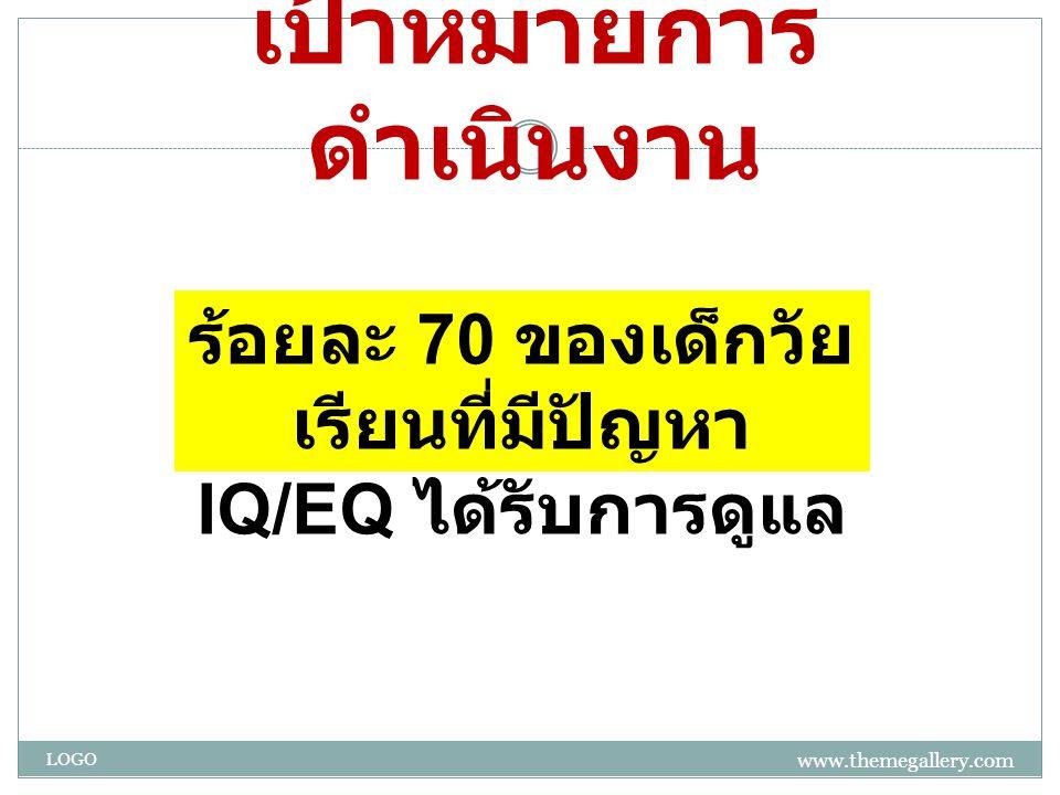 เป้าหมายการ ดำเนินงาน www.themegallery.com LOGO ร้อยละ 70 ของเด็กวัย เรียนที่มีปัญหา IQ/EQ ได้รับการดูแล