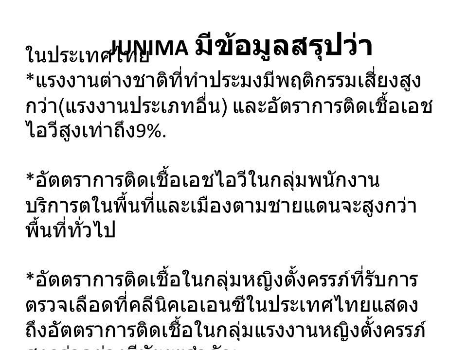 ในประเทศไทย * แรงงานต่างชาติที่ทำประมงมีพฤติกรรมเสี่ยงสูง กว่า ( แรงงานประเภทอื่น ) และอัตราการติดเชื้อเอช ไอวีสูงเท่าถึง 9%. * อัตตราการติดเชื้อเอชไอ