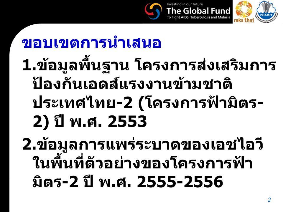ขอบเขตการนำเสนอ 1. ข้อมูลพื้นฐาน โครงการส่งเสริมการ ป้องกันเอดส์แรงงานข้ามชาติ ประเทศไทย -2 ( โครงการฟ้ามิตร - 2) ปี พ. ศ. 2553 2. ข้อมูลการแพร่ระบาดข