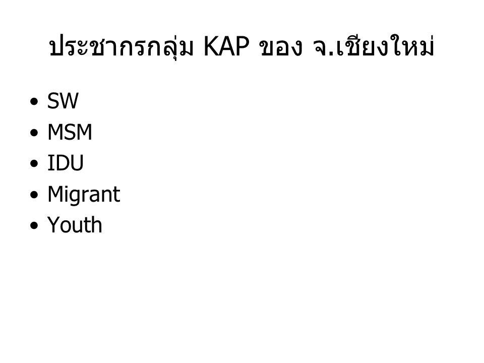 ประชากรกลุ่ม KAP ของ จ.เชียงใหม่ SW MSM IDU Migrant Youth