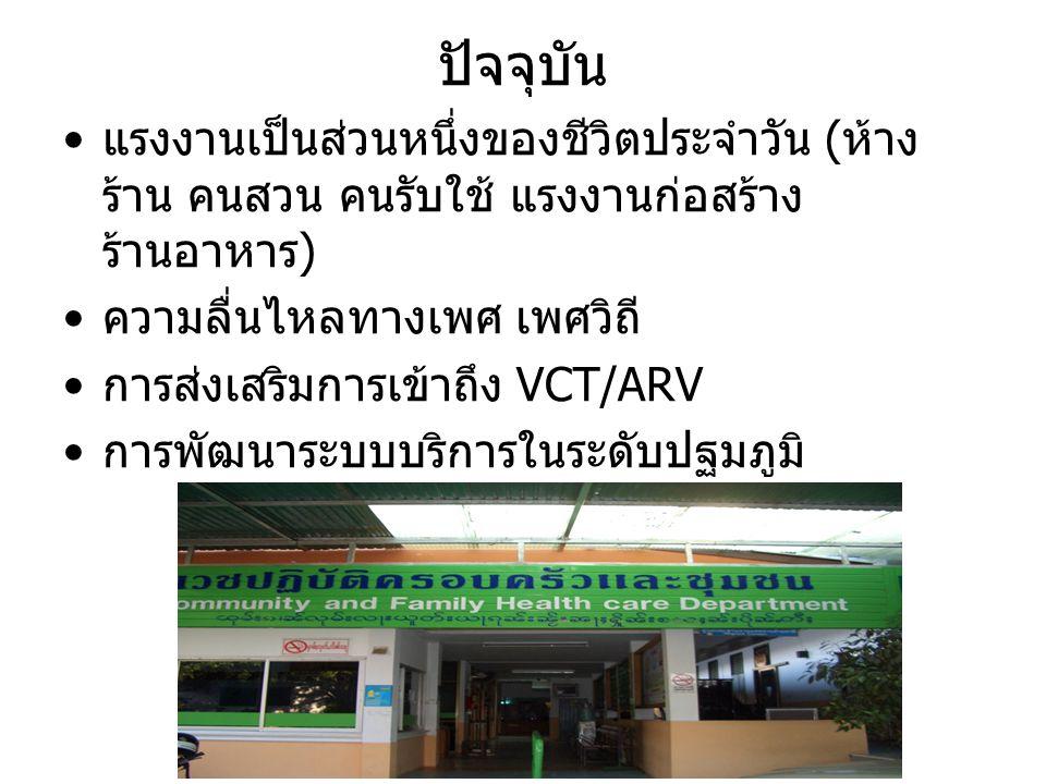 ปัจจุบัน แรงงานเป็นส่วนหนึ่งของชีวิตประจำวัน (ห้าง ร้าน คนสวน คนรับใช้ แรงงานก่อสร้าง ร้านอาหาร) ความลื่นไหลทางเพศ เพศวิถี การส่งเสริมการเข้าถึง VCT/ARV การพัฒนาระบบบริการในระดับปฐมภูมิ