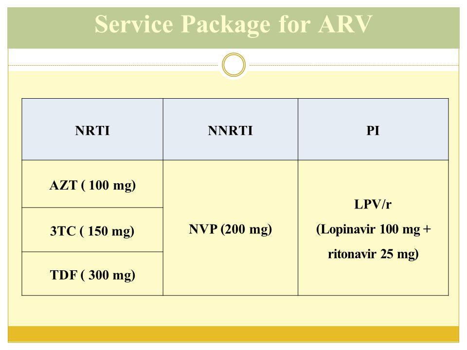 Service Package for ARV NRTINNRTIPI AZT ( 100 mg) NVP (200 mg) LPV/r (Lopinavir 100 mg + ritonavir 25 mg) 3TC ( 150 mg) TDF ( 300 mg)