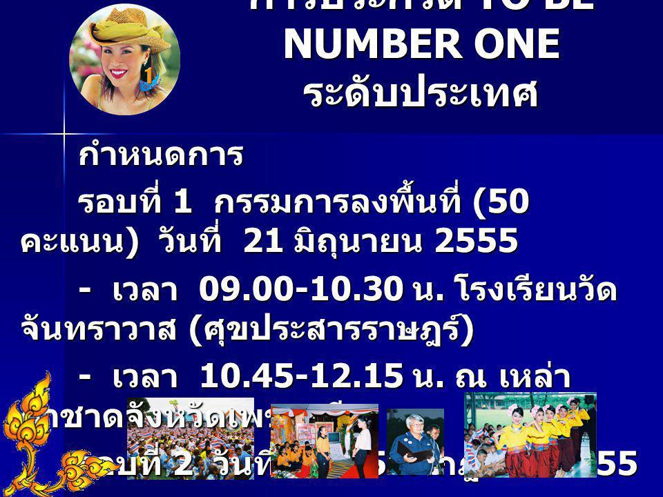 กิจกรรม วันที่ 21 มิถุนายน 2555 ณ เหล่ากาชาดจังหวัด เพชรบุรี การ ต้อนรับ ผู้ว่าราชจังหวัด, คณะกรรมการ ระดับจังหวัด เยาวชน, ชมรม TO BE 200 คน ถือ ธงและร้องเพลง TO BE การ นำเสนอ ผลการ ดำเนินงา น ผู้ว่าราชการจังหวัด, คณะกรรมการ ระดับจังหวัด ชมรมที่เข้าร่วมประกวด 5 ชมรม ( ประมาณ 40 คน ) บูธนิทรร ศการ ศูนย์ TO BE NUMBER ONE จังหวัด เพชรบุรี ดนตรี การแสดงบนเวที มอบเกียรติ บัตร บูธชมรม TO BE ลาน พื้นที่ สร้างสรร ค์ ดนตรีไทย ขนมไทย แทงหยวก พวงมะโหด ละครหุ่นคน มายากล ศิลปะปูนปั้น ให้สัมภาษณ์ผู้สื่อข่าว
