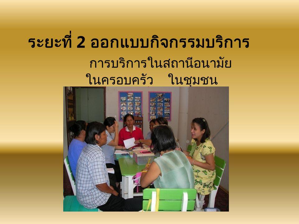 ระยะที่ 2 ออกแบบกิจกรรมบริการ การบริการในสถานีอนามัย ในครอบครัว ในชุมชน