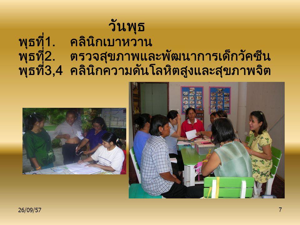 26/09/577 วันพุธ พุธที่1. คลินิกเบาหวาน พุธที่2. ตรวจสุขภาพและพัฒนาการเด็กวัคซีน พุธที่3,4 คลินิกความดันโลหิตสูงและสุขภาพจิต