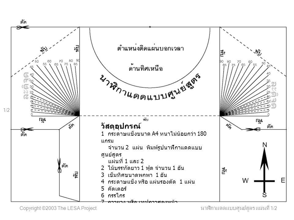 วัสดุอุปกรณ์  กระดาษแข็งขนาด A4 หนาไม่น้อยกว่า 180 แกรม จำนวน 2 แผ่น พิมพ์รูปนาฬิกาแดดแบบ ศูนย์สูตร แผ่นที่ 1 และ 2  ไม้บรรทัดยาว 1 ฟุต จำนวน 1 อัน  เข็มทิศขนาดพกพา 1 อัน  กระดาษแข็ง หรือ แผ่นรองตัด 1 แผ่น  คัตเตอร์  กรรไกร  กาวยาง หรือ เทปกาวสองหน้า ละติจูด 1/2 Copyright ©2003 The LESA Project นาฬิกาแดดแบบศูนย์สูตร แผ่นที่ 1/2