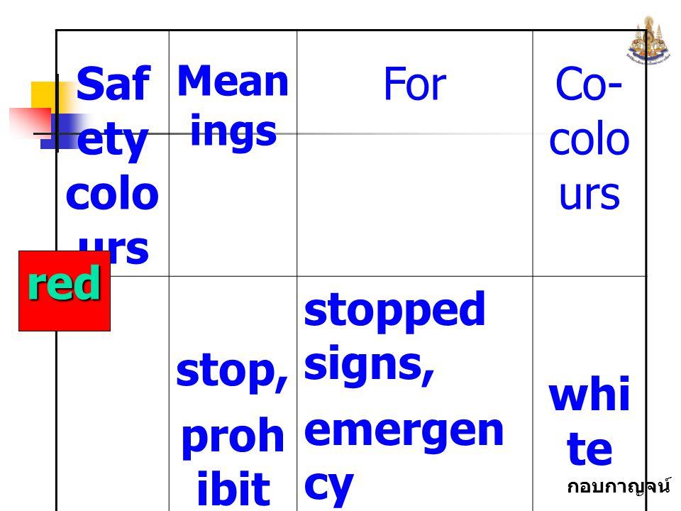 กอบกาญจน์ สุทธิสม Saf ety colo urs Mean ings ForCo- colo urs stop, proh ibit stopped signs, emergen cy stopped signs, prohibite d signs whi te red