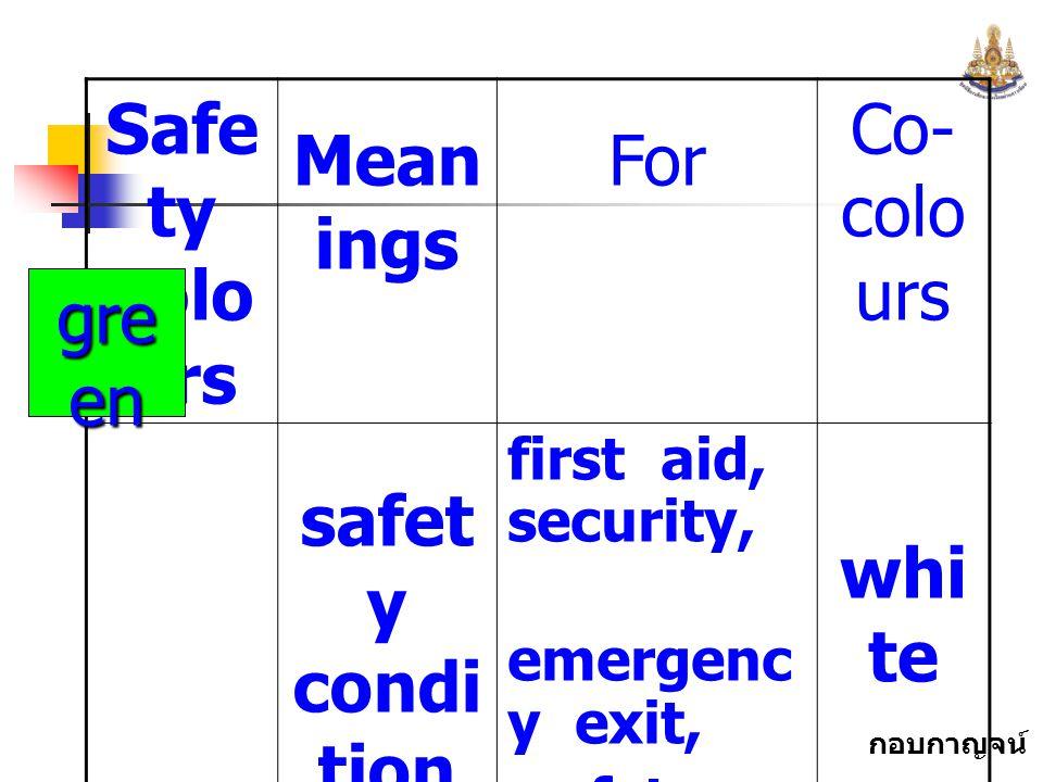 กอบกาญจน์ สุทธิสม Safe ty colo urs Mean ings For Co- colo urs safet y condi tion first aid, security, emergenc y exit, safety informati on signs, emer