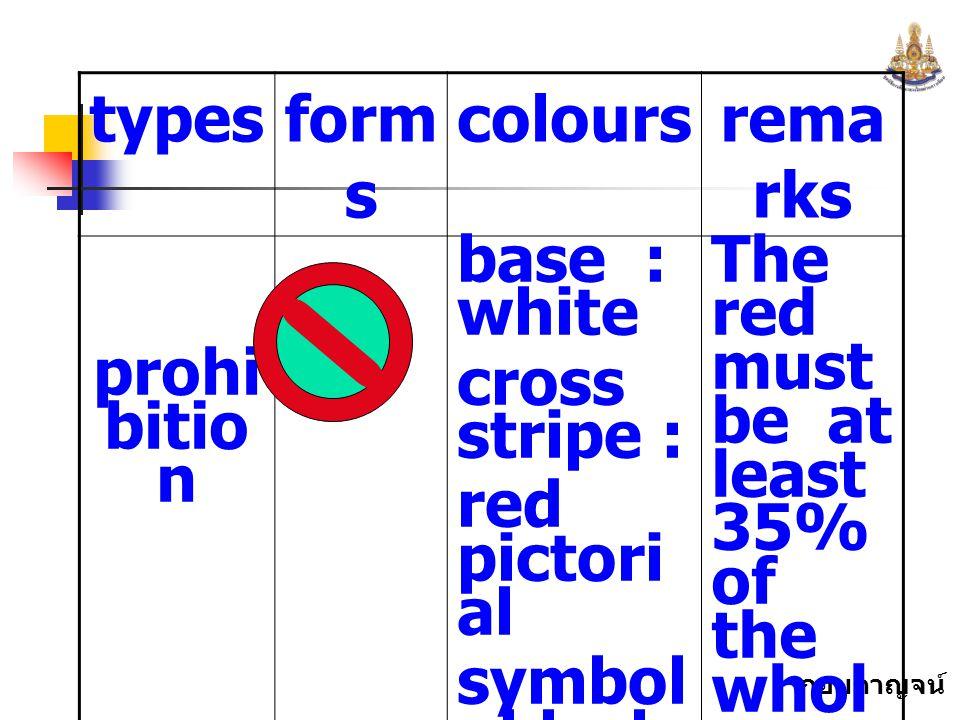 กอบกาญจน์ สุทธิสม typesform s coloursrema rks prohi bitio n base : white cross stripe : red pictori al symbol : black The red must be at least 35% of
