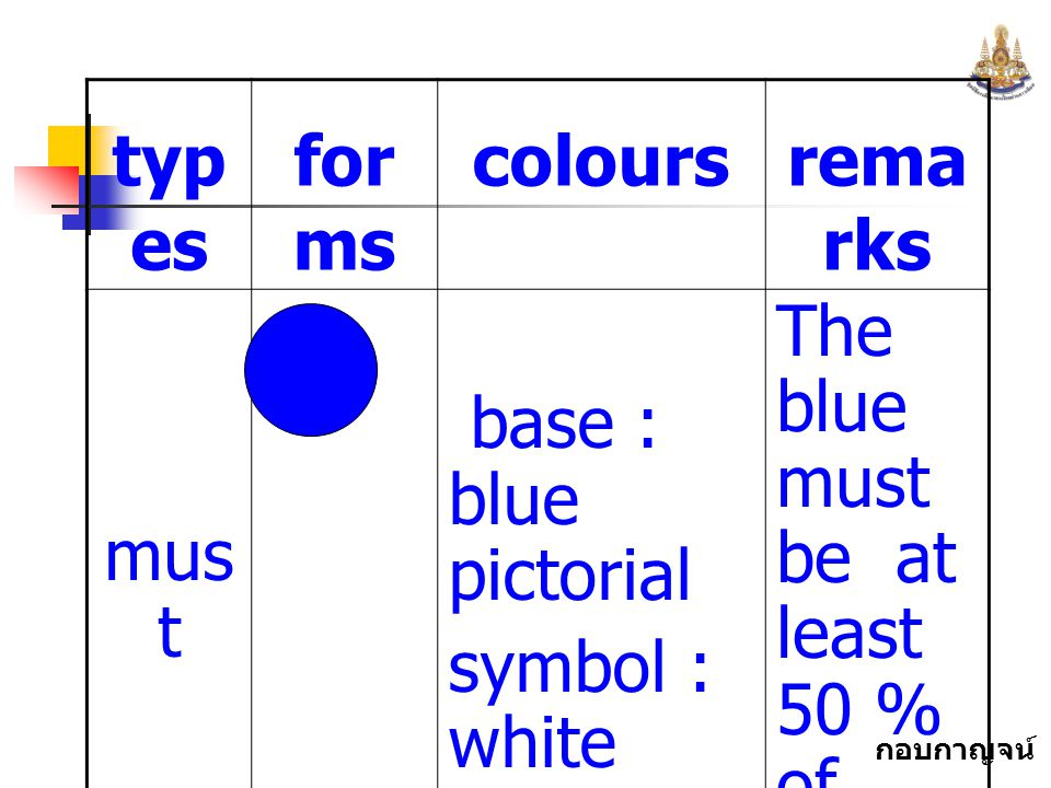 กอบกาญจน์ สุทธิสม typ es for ms coloursrema rks mus t base : blue pictorial symbol : white The blue must be at least 50 % of the whole.
