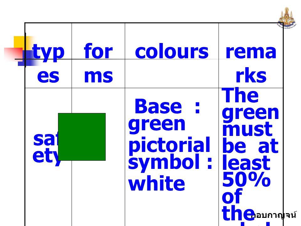 กอบกาญจน์ สุทธิสม typ es for ms coloursrema rks saf ety Base : green pictorial symbol : white The green must be at least 50% of the whol e.
