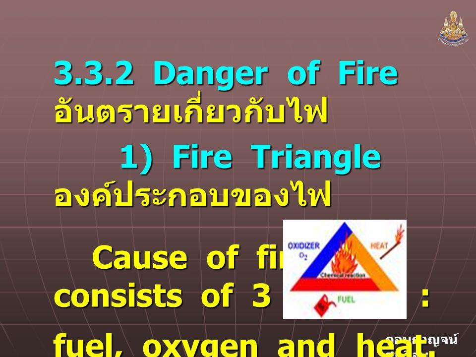 กอบกาญจน์ สุทธิสม 3.3.2 Danger of Fire อันตรายเกี่ยวกับไฟ 1) Fire Triangle องค์ประกอบของไฟ 1) Fire Triangle องค์ประกอบของไฟ Cause of fire consists of 3 factors : fuel, oxygen and heat.
