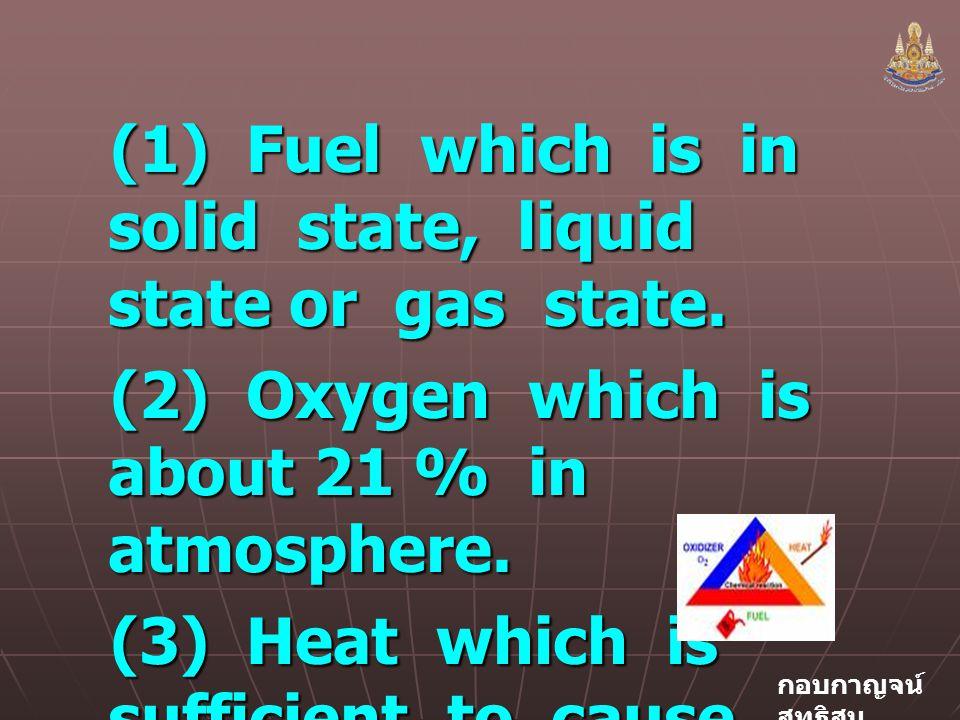 กอบกาญจน์ สุทธิสม (1) Fuel which is in solid state, liquid state or gas state.
