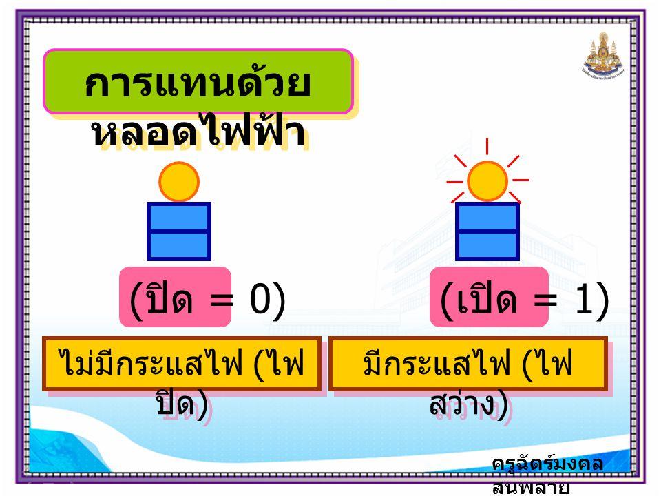 ครูฉัตร์มงคล สนพลาย การแทนด้วย หลอดไฟฟ้า ( ปิด = 0)( เปิด = 1) ไม่มีกระแสไฟ ( ไฟ ปิด ) มีกระแสไฟ ( ไฟ สว่าง )