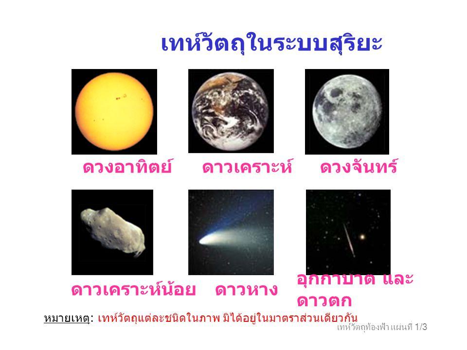 เทห์วัตถุท้องฟ้า แผ่นที่ 1/3 เทห์วัตถุในระบบสุริยะ หมายเหตุ : เทห์วัตถุแต่ละชนิดในภาพ มิได้อยู่ในมาตราส่วนเดียวกัน ดวงอาทิตย์ดาวเคราะห์ดวงจันทร์ ดาวเค