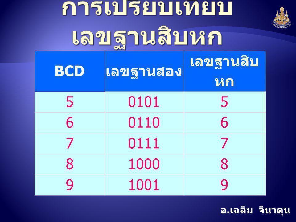 อ. เฉลิม จินาตุน BCD เลขฐานสอง เลขฐานสิบ หก 501015 601106 701117 810008 910019