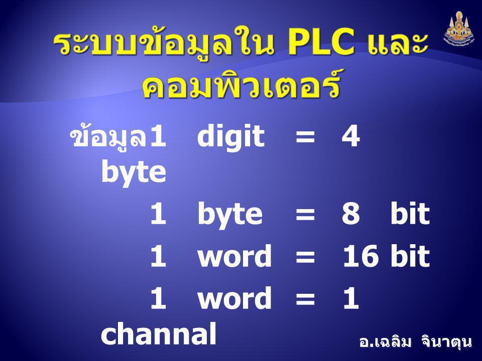 อ. เฉลิม จินาตุน ข้อมูล 1 digit=4 byte 1byte=8bit 1word=16bit 1word=1 channal