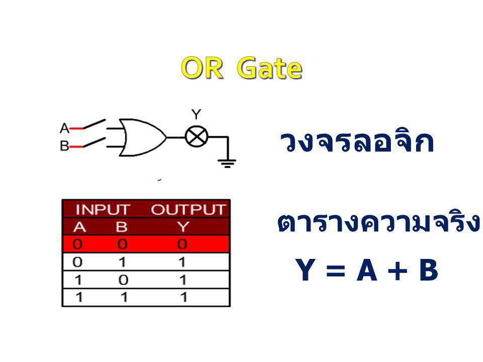 วงจรลอจิก ตารางความจริง Y = A + B