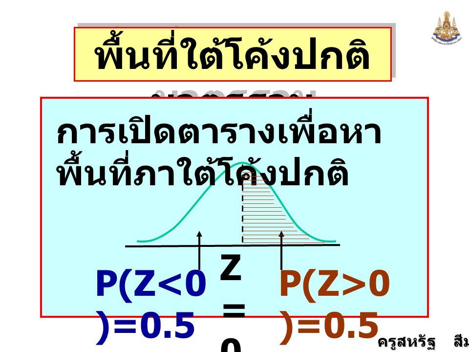 ครูสหรัฐ สีมานนท์ พื้นที่ใต้โค้งปกติ มาตรฐาน การเปิดตารางเพื่อหา พื้นที่ภาใต้โค้งปกติ Z=0Z=0 P(Z<0 )=0.5 P(Z>0 )=0.5