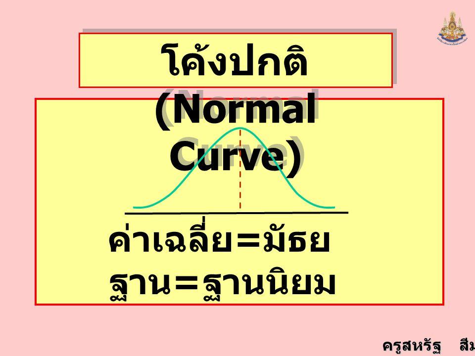 ครูสหรัฐ สีมานนท์ โค้งปกติ (Normal Curve) ค่าเฉลี่ย = มัธย ฐาน = ฐานนิยม