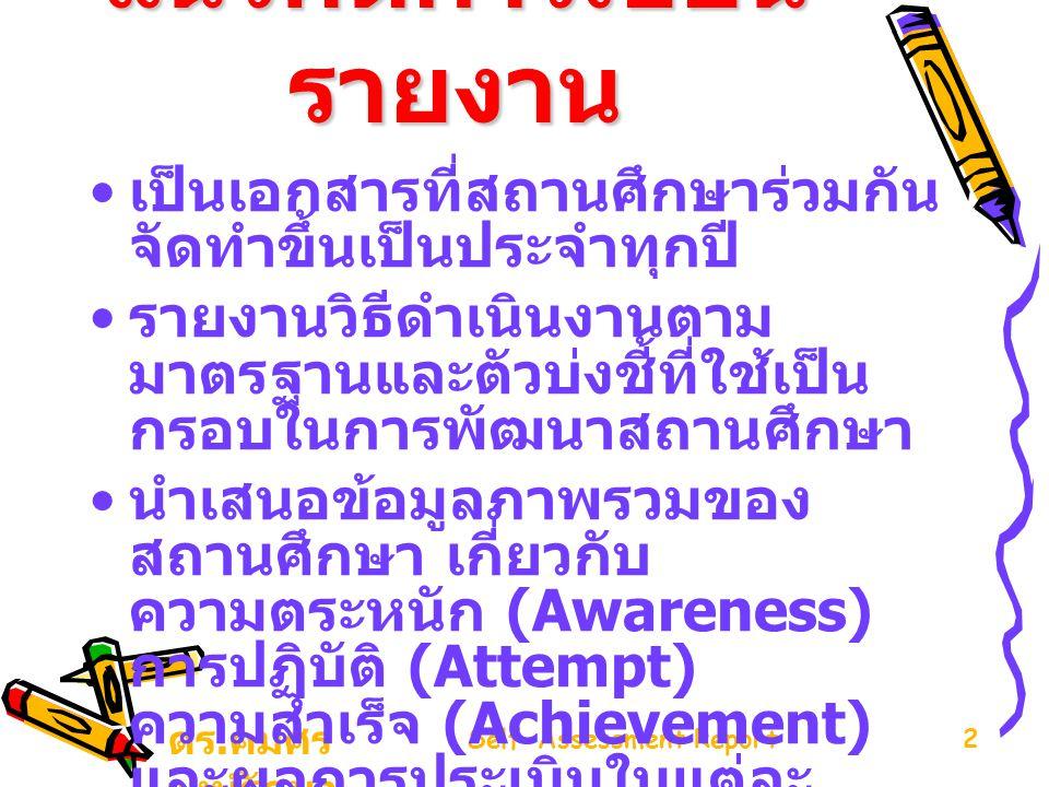 Self-Assessment Report2 แนวคิดการเขียน รายงาน เป็นเอกสารที่สถานศึกษาร่วมกัน จัดทำขึ้นเป็นประจำทุกปี รายงานวิธีดำเนินงานตาม มาตรฐานและตัวบ่งชี้ที่ใช้เป