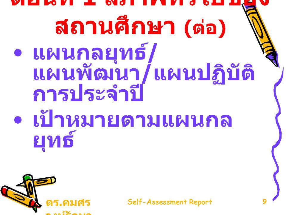 ดร. คมศร วงษ์รักษา Self-Assessment Report9 ตอนที่ 1 สภาพทั่วไปของ สถานศึกษา ( ต่อ ) แผนกลยุทธ์ / แผนพัฒนา / แผนปฏิบัติ การประจำปี เป้าหมายตามแผนกล ยุท