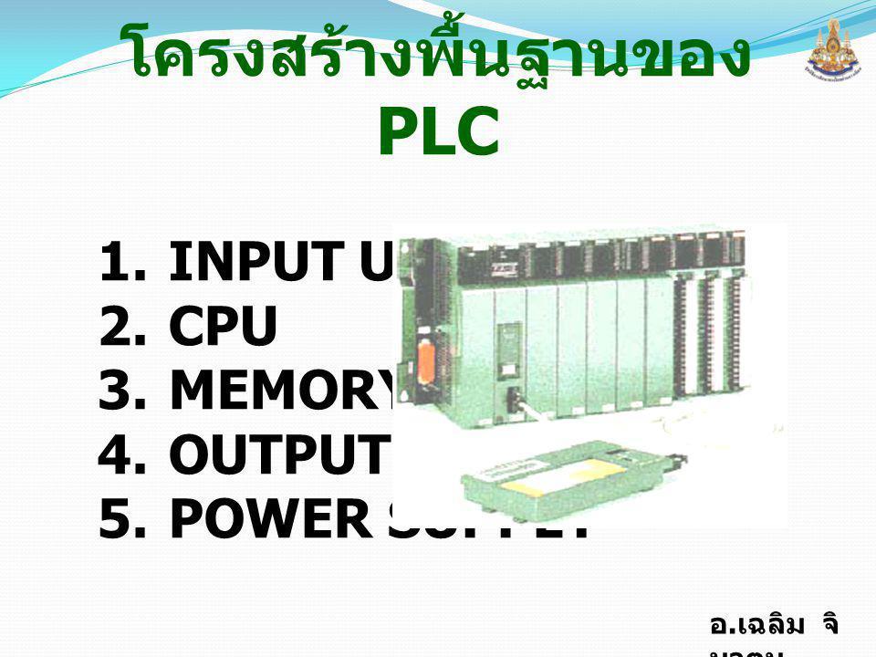 อ. เฉลิม จิ นาตุน PROGRA M MEMOR Y CPU DATA MEMOR Y IN PUT UNI T POWER SUPPLY OUT PUT UNI T