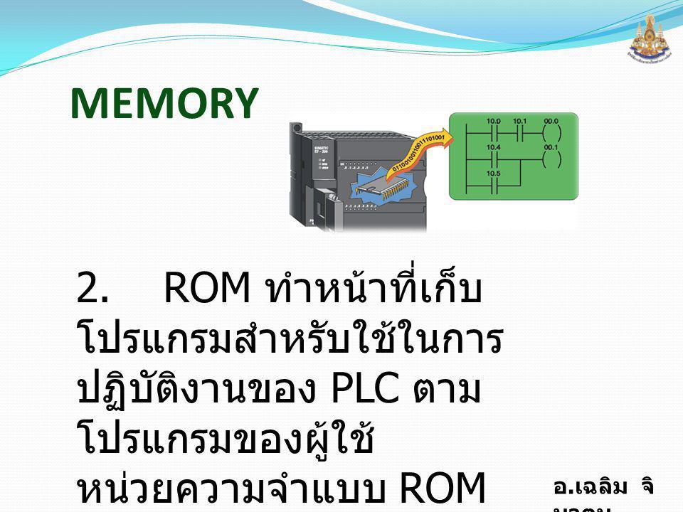 อ. เฉลิม จิ นาตุน Peripheral device PROGR AM MEMOR Y CPU DATA MEMOR Y