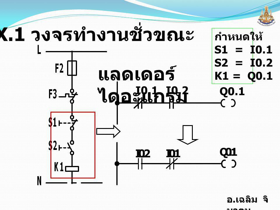 อ. เฉลิม จิ นาตุน ( ) แลดเดอร์ ไดอะแกรม I1I1 I2I2 Q1Q1 Q1Q1 Q1Q1 Q2 Q2