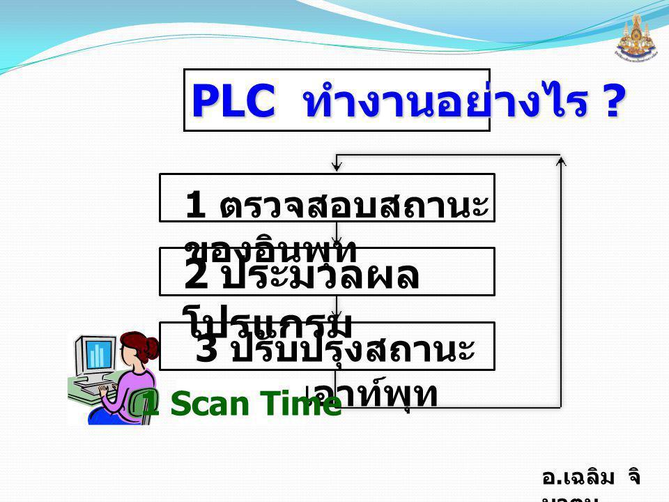 อ. เฉลิม จิ นาตุน ภาษาที่ใช้เขียน โปรแกรม ใน PLC S7-200 ภาษาที่ใช้เขียน โปรแกรม ใน PLC S7-200