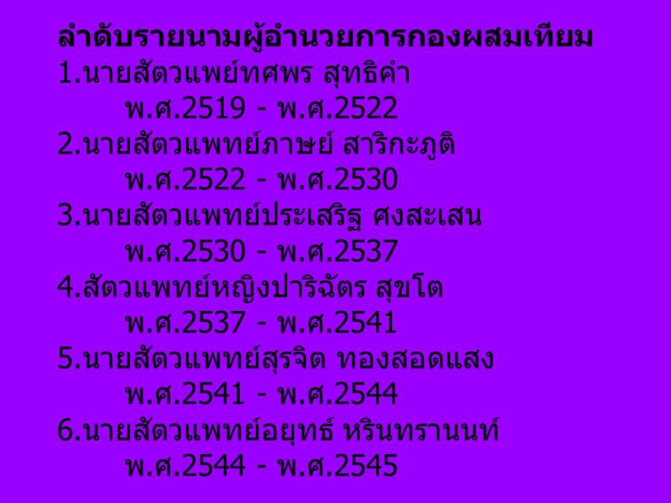 ลำดับรายนามผู้อำนวยการกองผสมเทียม 1.นายสัตวแพย์ทศพร สุทธิคำ พ.ศ.2519 - พ.ศ.2522 2.นายสัตวแพทย์ภาษย์ สาริกะภูติ พ.ศ.2522 - พ.ศ.2530 3.นายสัตวแพทย์ประเสริฐ ศงสะเสน พ.ศ.2530 - พ.ศ.2537 4.สัตวแพทย์หญิงปาริฉัตร สุขโต พ.ศ.2537 - พ.ศ.2541 5.นายสัตวแพทย์สุรจิต ทองสอดแสง พ.ศ.2541 - พ.ศ.2544 6.นายสัตวแพทย์อยุทธ์ หรินทรานนท์ พ.ศ.2544 - พ.ศ.2545