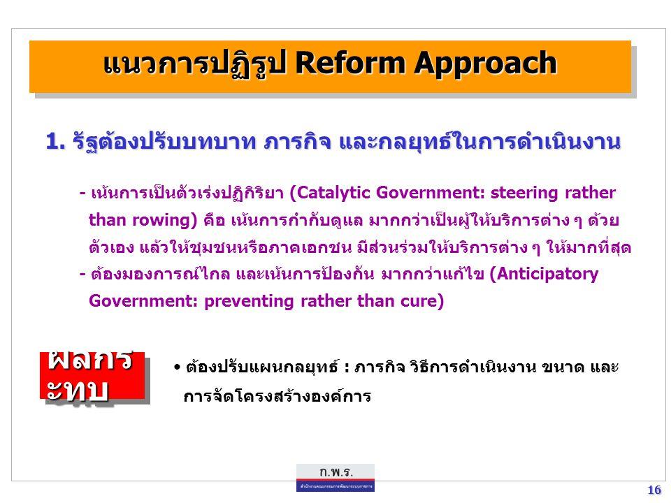 16 16 แนวการปฏิรูป Reform Approach - เน้นการเป็นตัวเร่งปฏิกิริยา (Catalytic Government: steering rather than rowing) คือ เน้นการกำกับดูแล มากกว่าเป็นผ