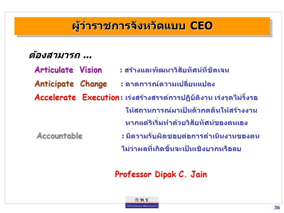 36 36 ผู้ว่าราชการจังหวัดแบบ CEO ต้องสามารถ... Articulate Vision Articulate Vision : สร้างและพัฒนาวิสัยทัศน์ที่ชัดเจน Anticipate Change Anticipate Cha