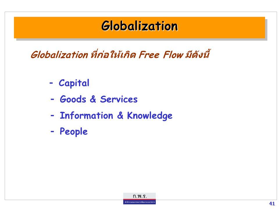 41 41 GlobalizationGlobalization Globalization ที่ก่อให้เกิด Free Flow มีดังนี้ - Capital - Goods & Services - Information & Knowledge - People