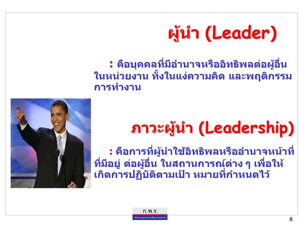 8 8 ผู้นำ ( Leader ) ผู้นำ ( Leader ) : คือบุคคลที่มีอำนาจหรืออิทธิพลต่อผู้อื่น ในหน่วยงาน ทั้งในแง่ความคิด และพฤติกรรม การทำงาน ภาวะผู้นำ ( Leadershi