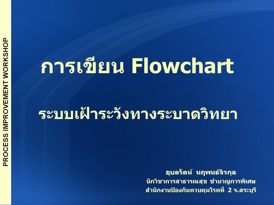 PROCESS IMPROVEMENT WORKSHOP การเขียน Flowchart ระบบเฝ้าระวังทางระบาดวิทยา อุบลรัตน์ นฤพนธ์จิรกุล นักวิชาการสาธารณสุข ชำนาญการพิเศษ สำนักงานป้องกันควบ