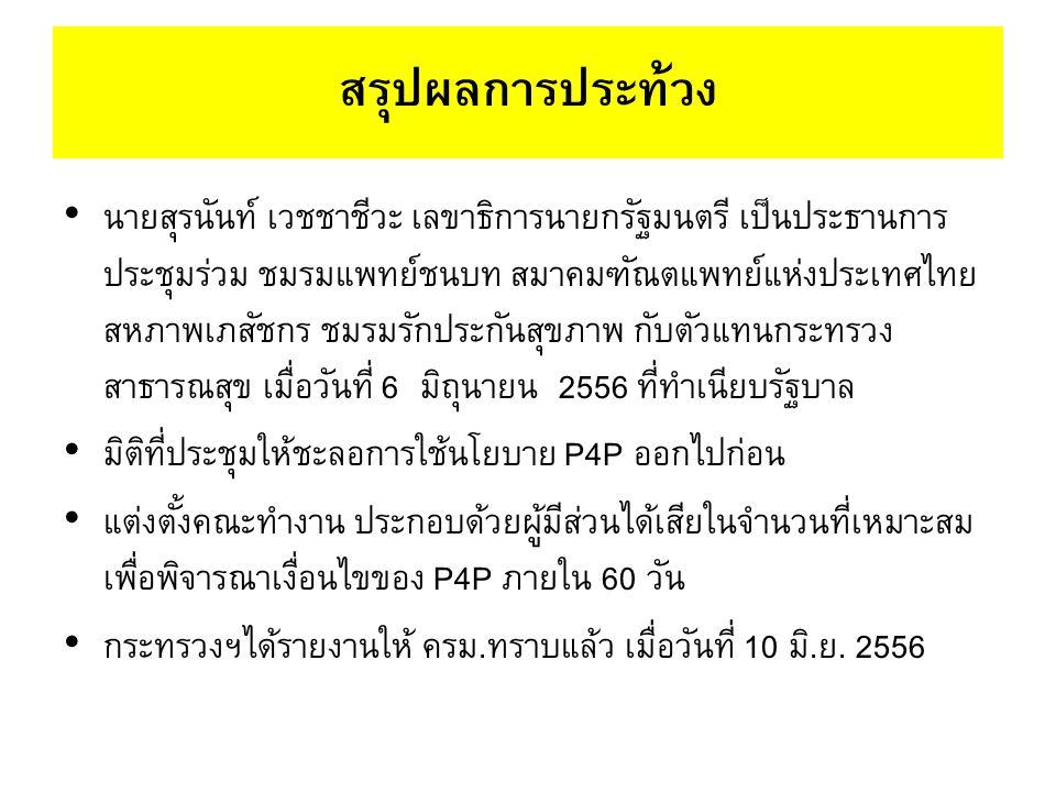 นายสุรนันท์ เวชชาชีวะ เลขาธิการนายกรัฐมนตรี เป็นประธานการ ประชุมร่วม ชมรมแพทย์ชนบท สมาคมฑัณตแพทย์แห่งประเทศไทย สหภาพเภสัชกร ชมรมรักประกันสุขภาพ กับตัว