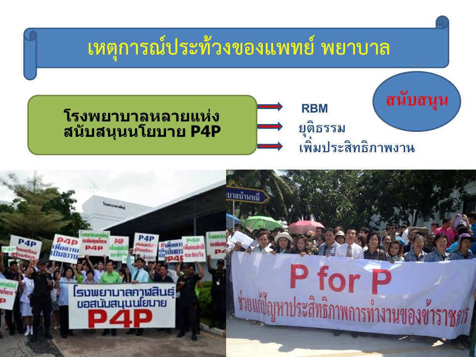 โรงพยาบาลหลายแห่ง สนับสนุนนโยบาย P4P สนับสนุน RBM ยุติธรรม เพิ่มประสิทธิภาพงาน