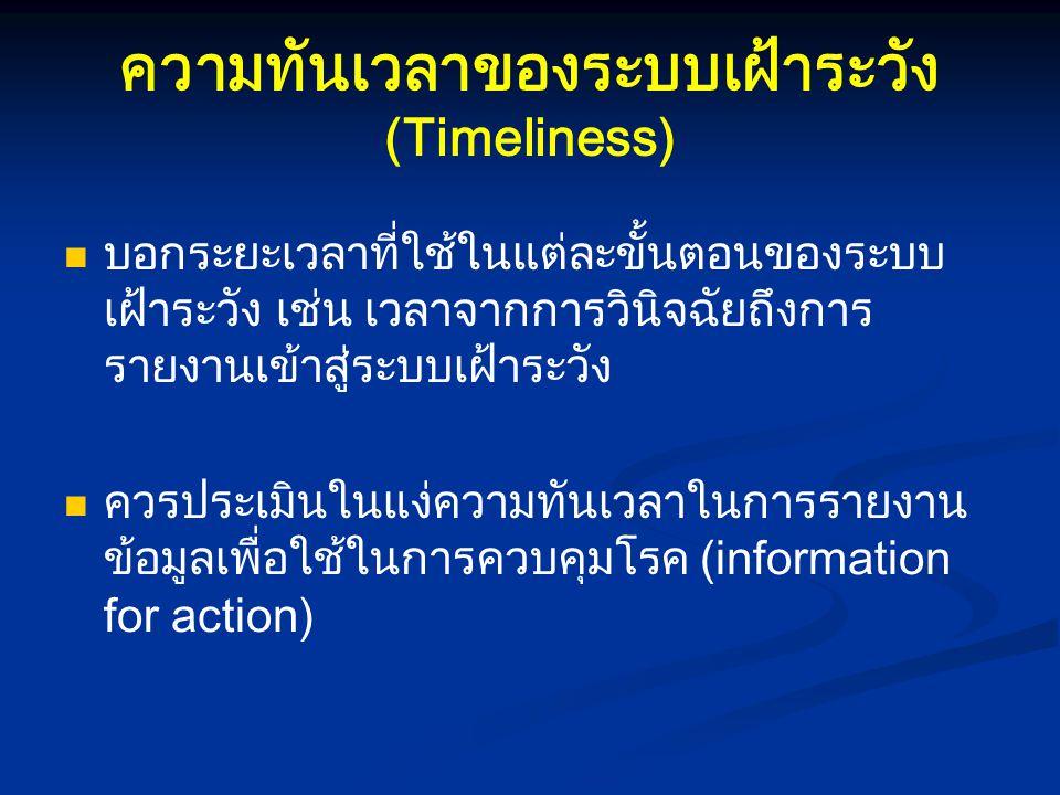 ความทันเวลาของระบบเฝ้าระวัง (Timeliness) บอกระยะเวลาที่ใช้ในแต่ละขั้นตอนของระบบ เฝ้าระวัง เช่น เวลาจากการวินิจฉัยถึงการ รายงานเข้าสู่ระบบเฝ้าระวัง ควร