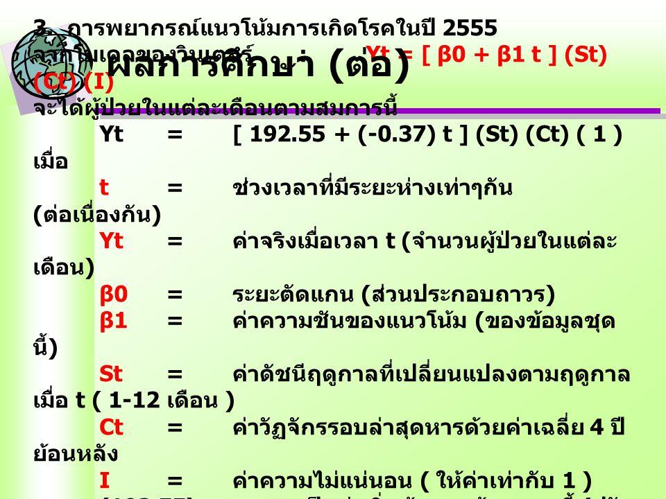 ดังนั้น จะได้จำนวนผู้ป่วยโรคมาลาเรียในแต่ละเดือน ดัง แสดงการคำนวณต่อไปนี้ Y1= [ 192.55 + (-0.37) (1) ] (0.67) =129 ราย Y2= [ 192.55 + (-0.37) (2) ] (0.41) =79 ราย Y3= [ 192.55 + (-0.37) (3) ] (0.45) =86 ราย Y4= [ 192.55 + (-0.37) (4) ] (0.84) =160 ราย Y5= [ 192.55 + (-0.37) (5) ] (2.25) =429 ราย Y6= [ 192.55 + (-0.37) (6) ] (2.46) =468 ราย Y7= [ 192.55 + (-0.37) (7) ] (1.55) =294 ราย Y8= [ 192.55 + (-0.37) (8) ] (0.90) =171 ราย Y9= [ 192.55 + (-0.37) (9) ] (0.55) =104 ราย Y10= [ 192.55 + (-0.37) (10) ] (0.48) =91 ราย Y11= [ 192.55 + (-0.37) (11) ] (0.69) =130 ราย Y12= [ 192.55 + (-0.37) (12) ] (0.68) =128 ราย